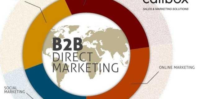 Choosing Constructive KPIs The Ultimate B2B Marketing Criteria