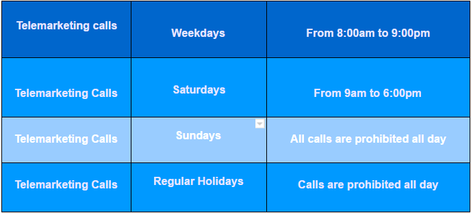 Contact Centre Association of Singapore - Telemarketing Rules