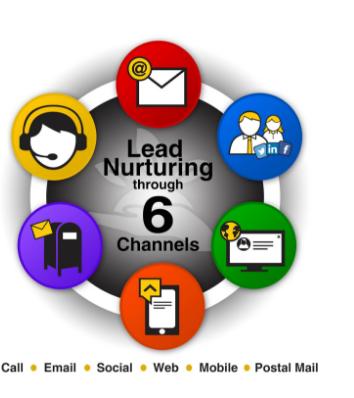 Callbox Lead Nurture Tool