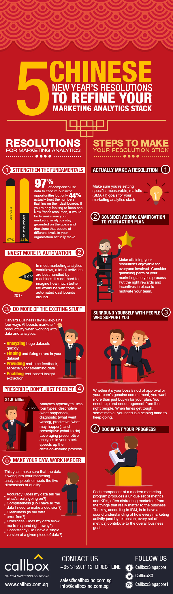 5 Chinese New Year's Resolutions to Refine Your Marketing Analytics Stack [INFOGRAPHIC]