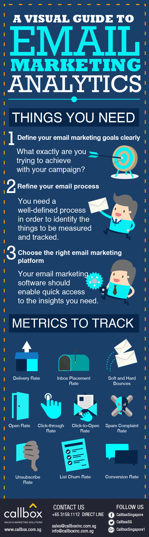 A Visual Guide to Email Marketing Analytics