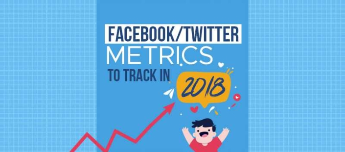 Facebook and Twitter Metrics to Track in 2018 [INFOGRAPHIC]