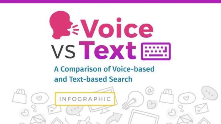 Voice vs Text A Comparison of Voice-based and Text-based Search