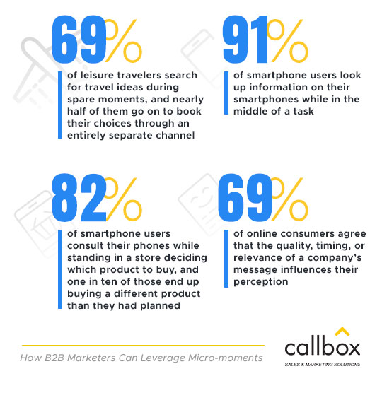 micro-moments statistics