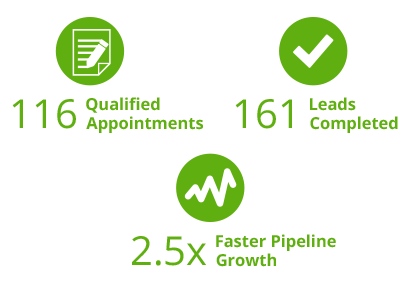 SaaS HR Firm Speeds Past Sales Pipeline Growth with Callbox [Campaign Results]