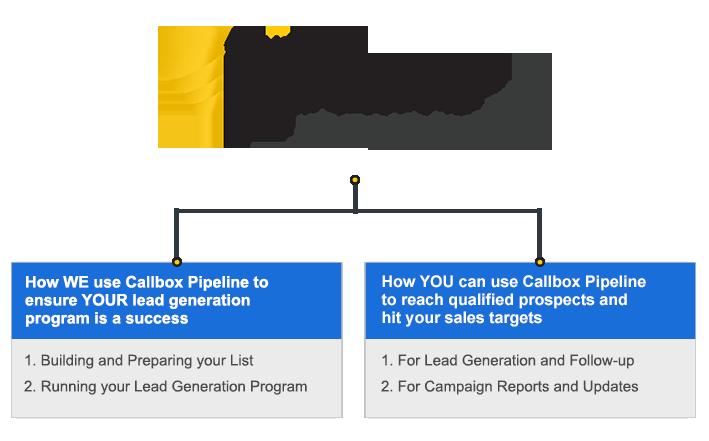 Callbox Pipeline 2 Ways