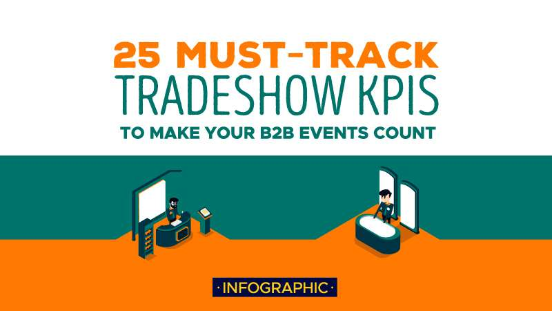 25 Must-Track Tradeshow KPIs to Make your Events Count [INFOGRAPHIC]