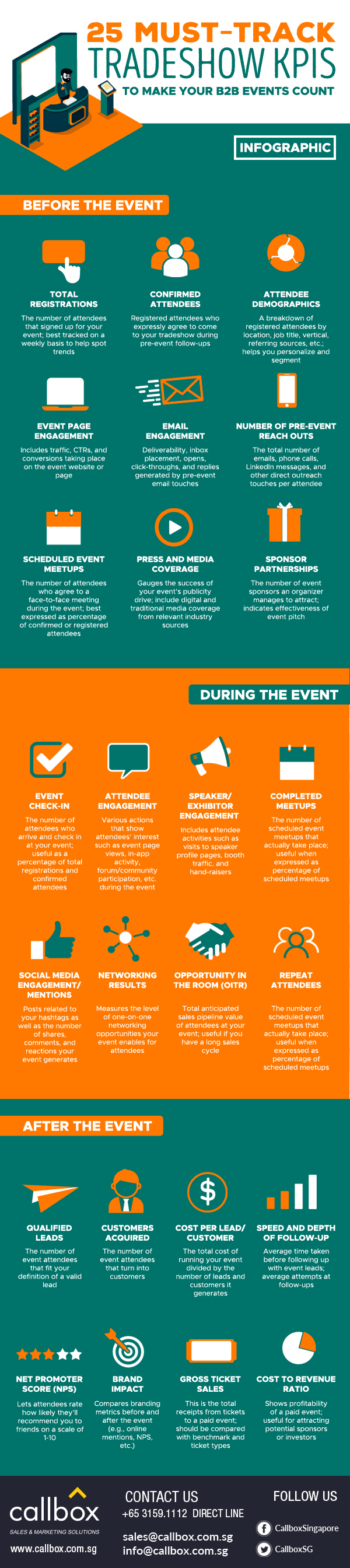 25 Must-Track Tradeshow KPIs to Make your Events Count