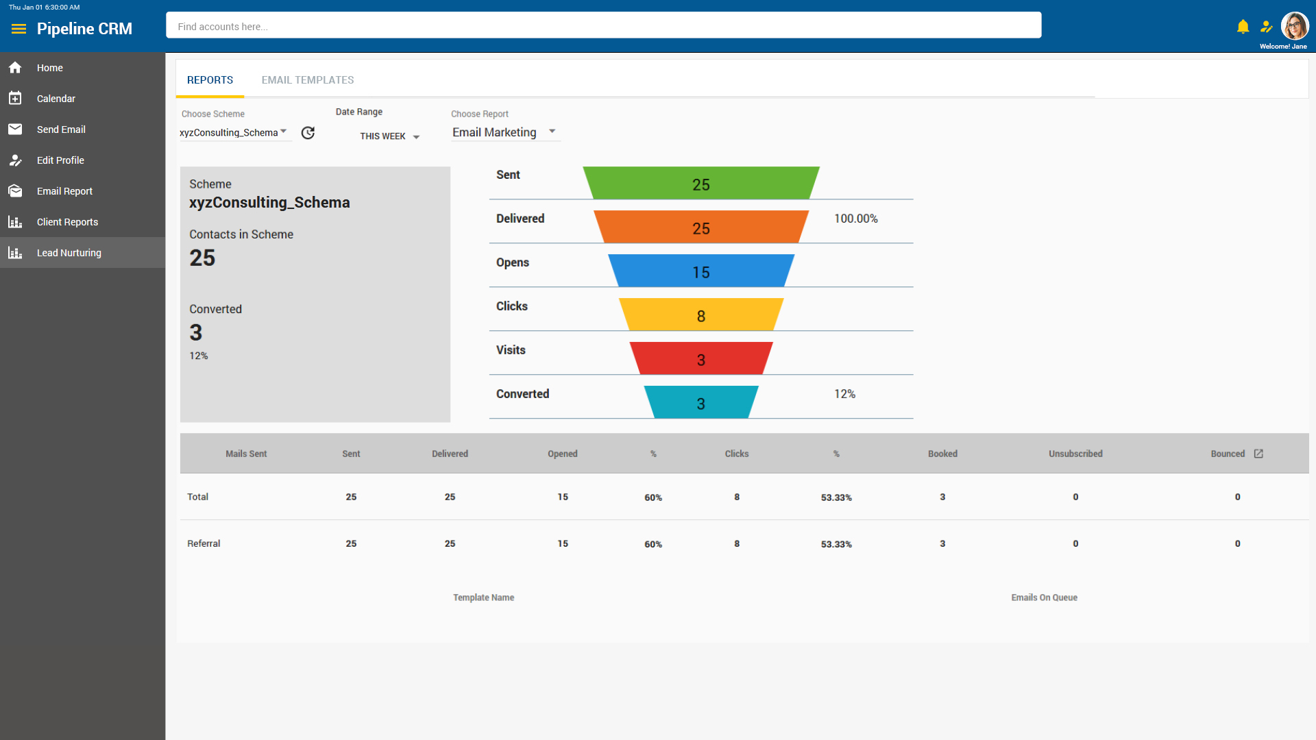 Callbox Lead Nurture Reports