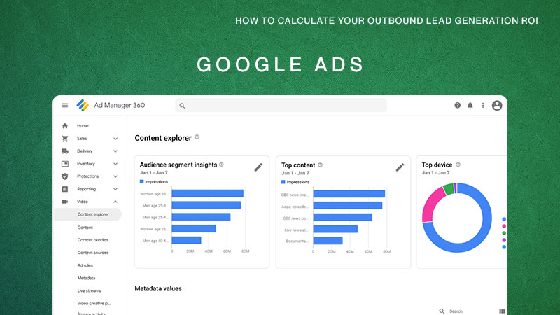 Screenshot of Google Ads reports dashboard
