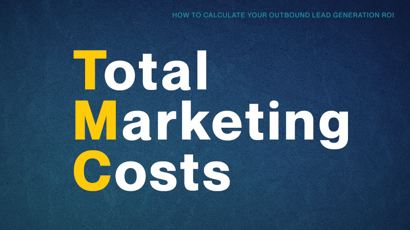 Total Marketing Costs